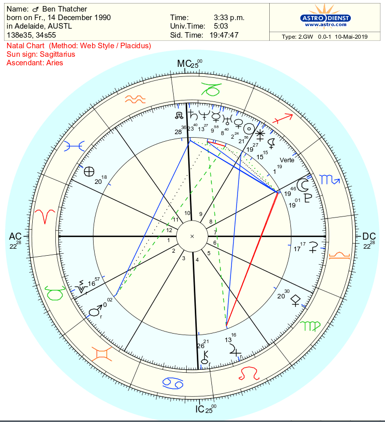 My Natal Chart and Progressed Chart - ANARKEDEN