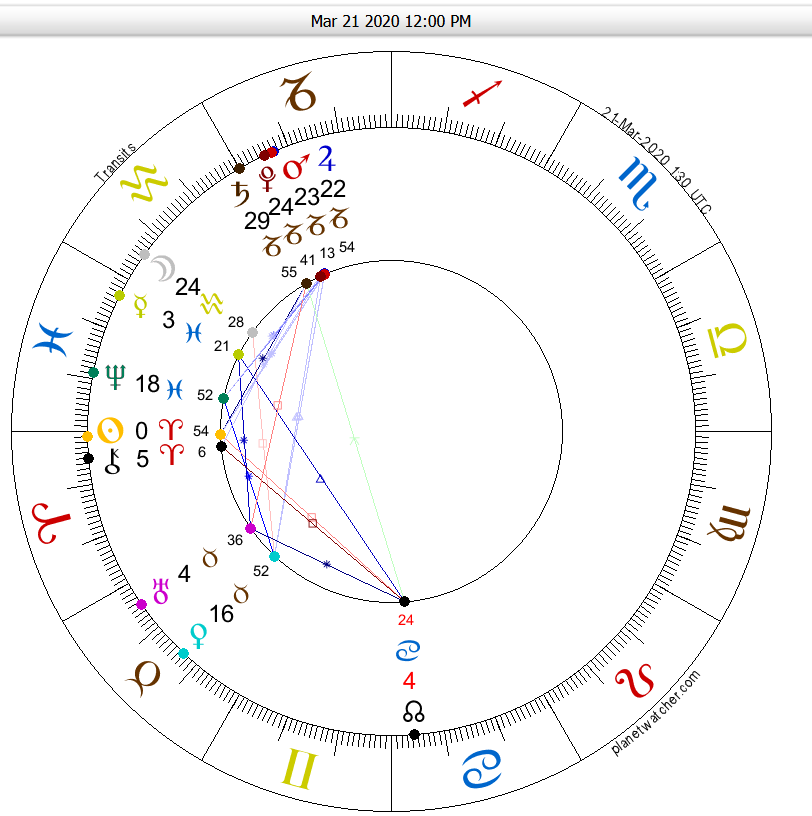 march eclipses 2020 astrology
