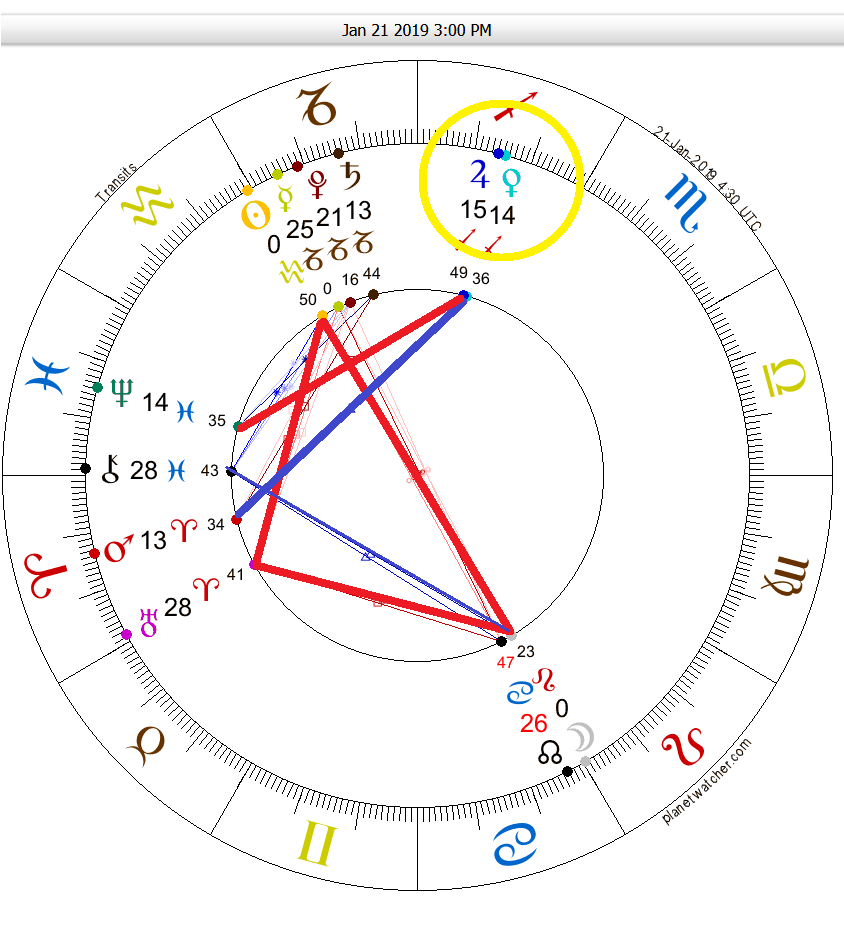 January 5–6 Solar Eclipse (Partial) in Capricorn sign